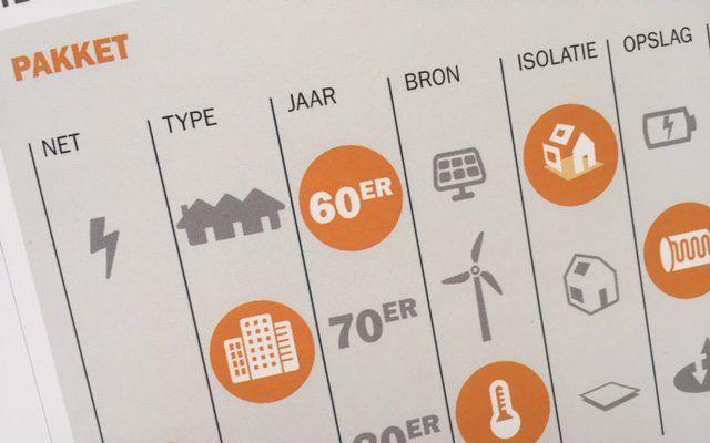 De markt vraagt om een eenvoudige en betaalbare totaaloplossing voor consumenten om woningen aardgasvrij te maken, zegt onderzoeksinstantie TNO.  beeld RD
